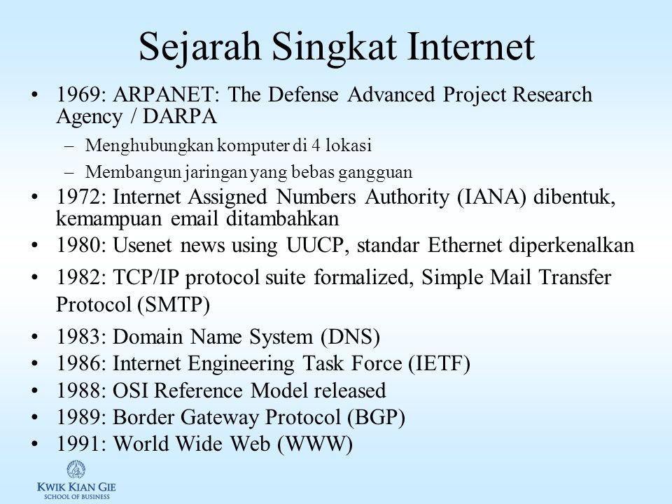 Pertumbuhan Internet data.un.org