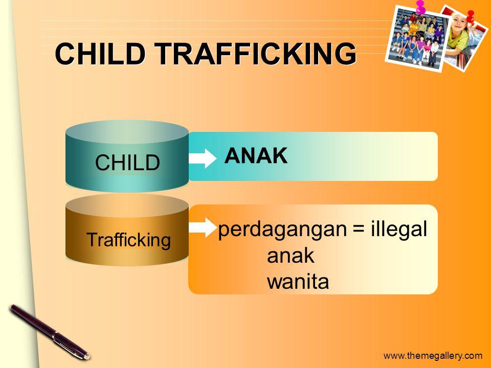 www.themegallery.com Anak (usia .