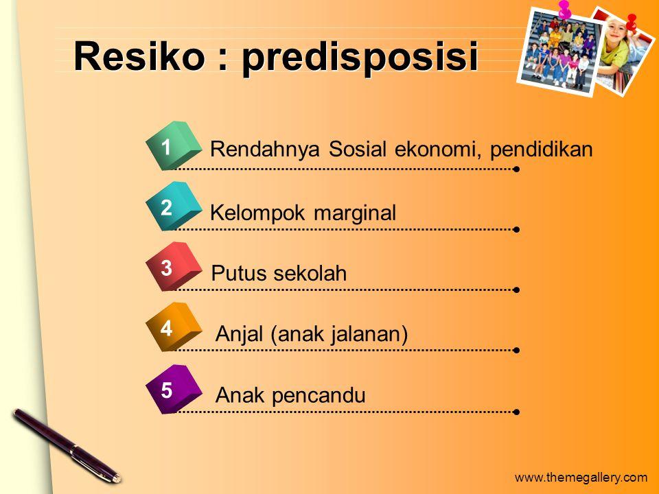 www.themegallery.com Resiko : predisposisi 4 Rendahnya Sosial ekonomi, pendidikan 1 2 3 5 Kelompok marginal Putus sekolah Anjal (anak jalanan) Anak pencandu