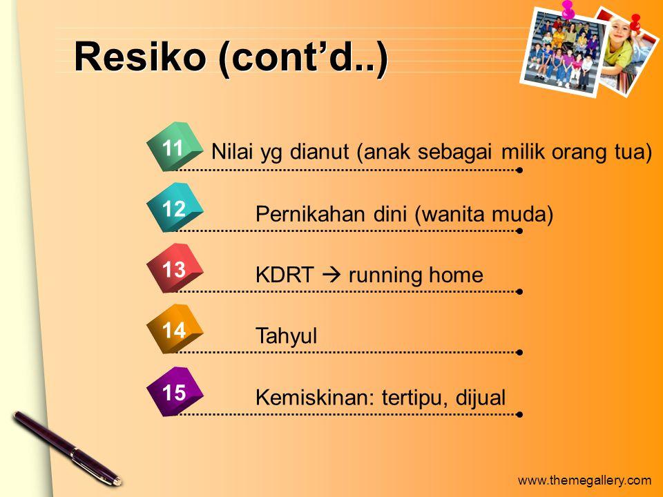 www.themegallery.com Resiko (cont'd..) 14 Nilai yg dianut (anak sebagai milik orang tua) 11 12 13 15 Pernikahan dini (wanita muda) KDRT  running home Tahyul Kemiskinan: tertipu, dijual