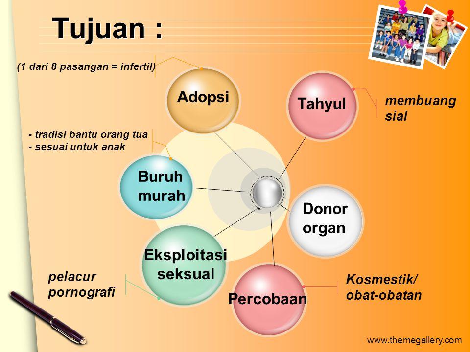 www.themegallery.com Tujuan : Adopsi Buruh murah Eksploitasi seksual Donor organ Tahyul membuang sial (1 dari 8 pasangan = infertil) pelacur pornograf