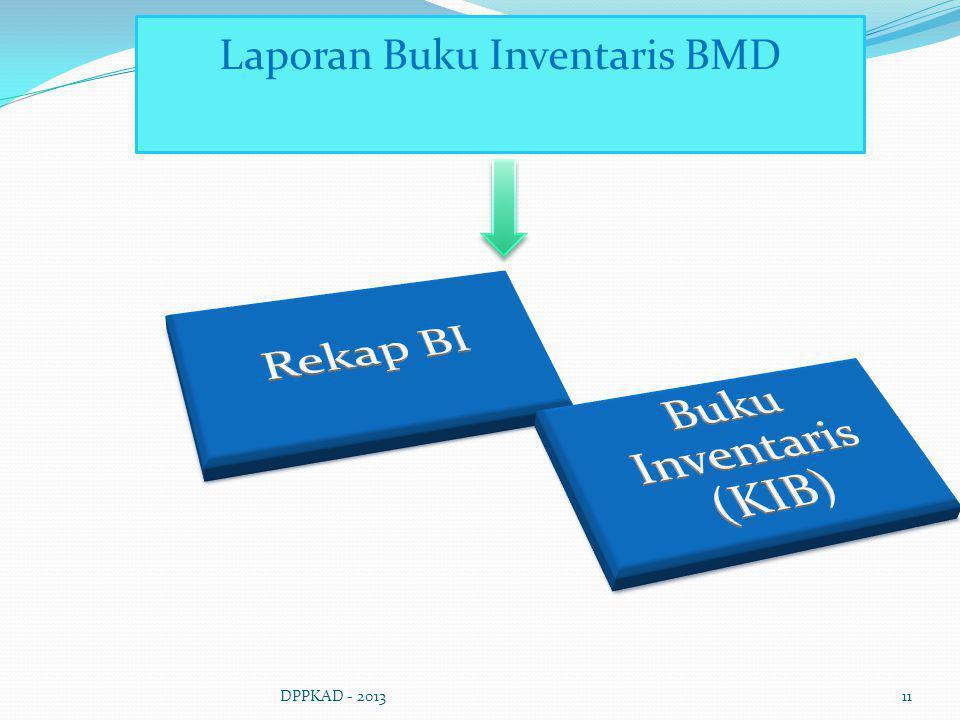 1. Laporan Buku Inventaris BMD DPPKAD - 201311