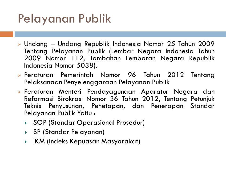 Pelayanan Publik  Undang – Undang Republik Indonesia Nomor 25 Tahun 2009 Tentang Pelayanan Publik (Lembar Negara Indonesia Tahun 2009 Nomor 112, Tamb