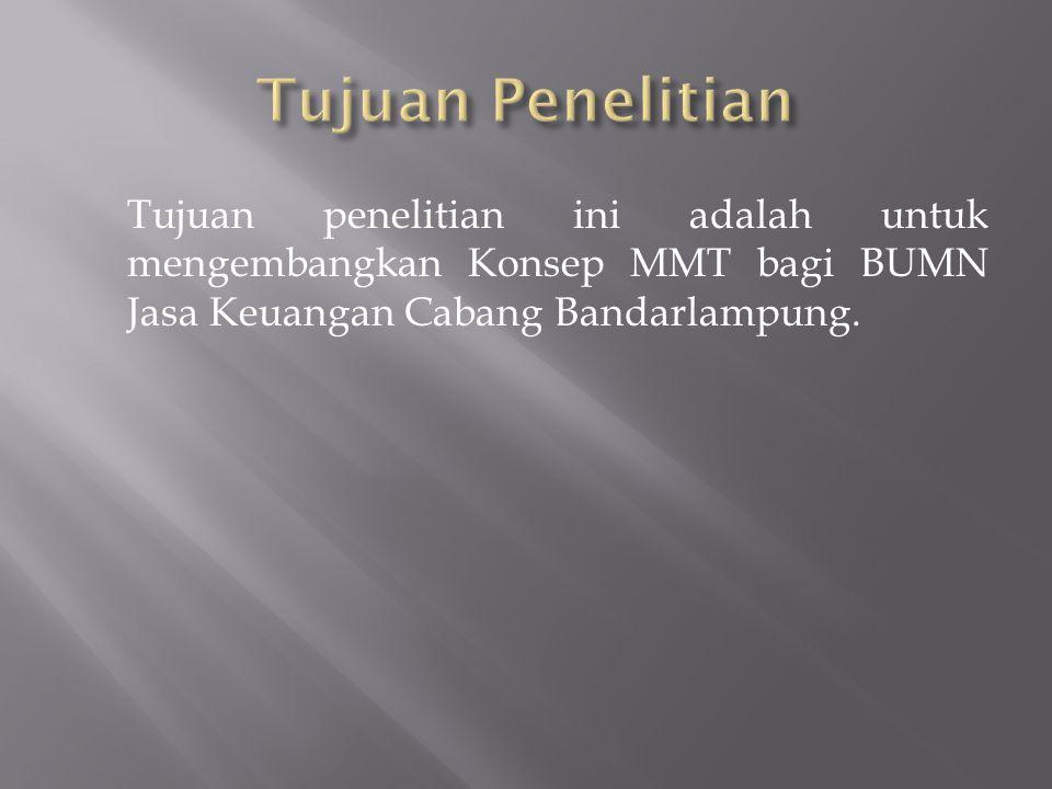 Tujuan penelitian ini adalah untuk mengembangkan Konsep MMT bagi BUMN Jasa Keuangan Cabang Bandarlampung.
