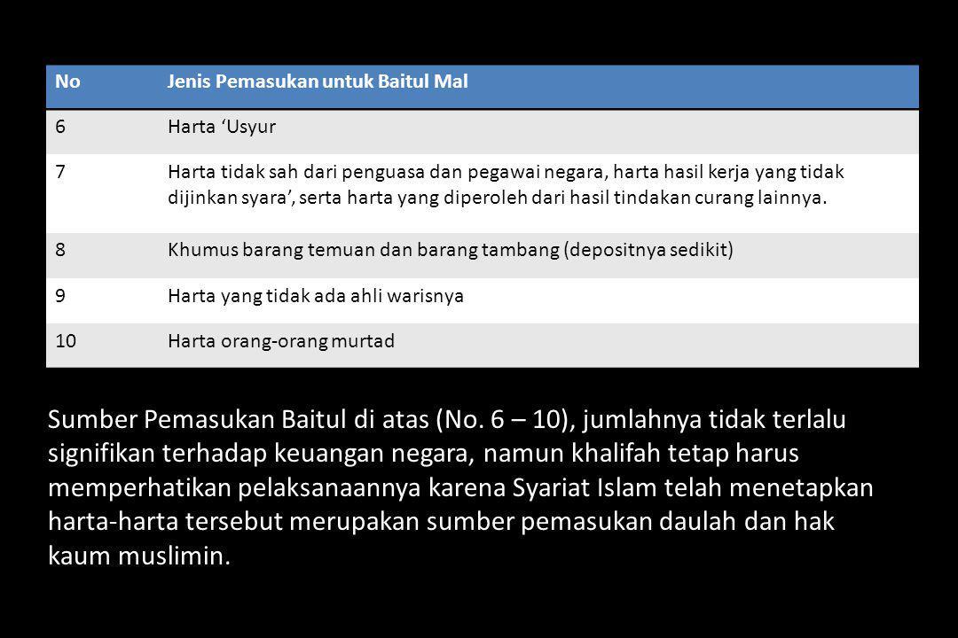 NoJenis Pemasukan untuk Baitul Mal 6Harta 'Usyur 7Harta tidak sah dari penguasa dan pegawai negara, harta hasil kerja yang tidak dijinkan syara', sert