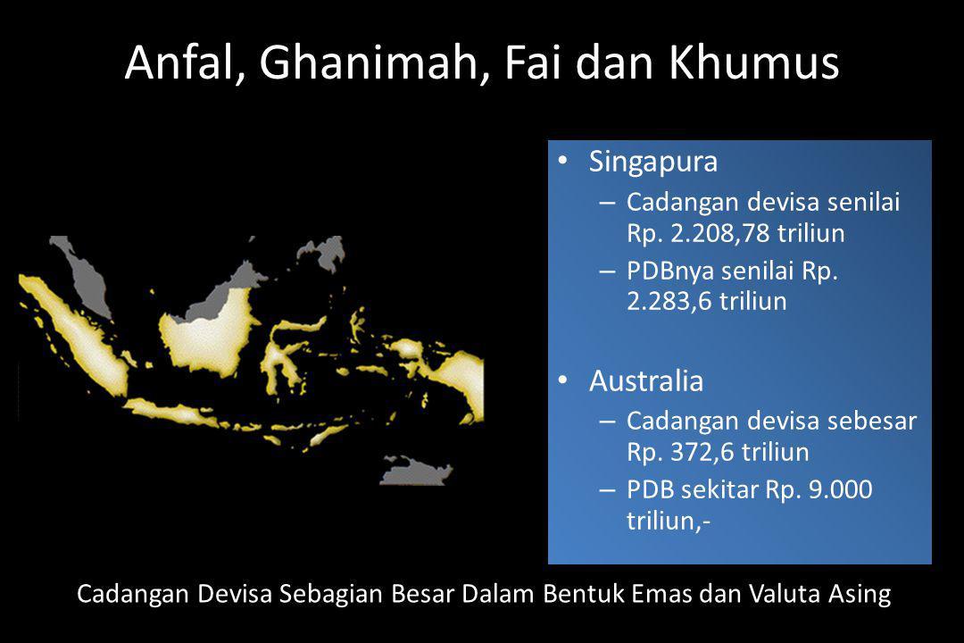 Anfal, Ghanimah, Fai dan Khumus Singapura – Cadangan devisa senilai Rp. 2.208,78 triliun – PDBnya senilai Rp. 2.283,6 triliun Australia – Cadangan dev