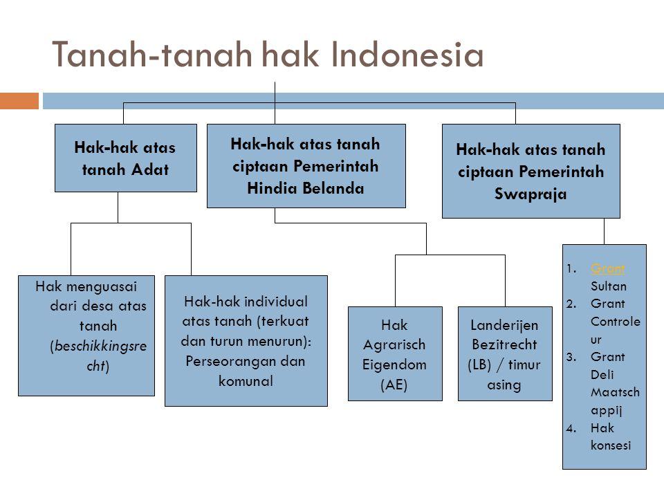 Tanah-tanah hak Indonesia Hak-hak atas tanah Adat Hak-hak atas tanah ciptaan Pemerintah Hindia Belanda Hak menguasai dari desa atas tanah (beschikking