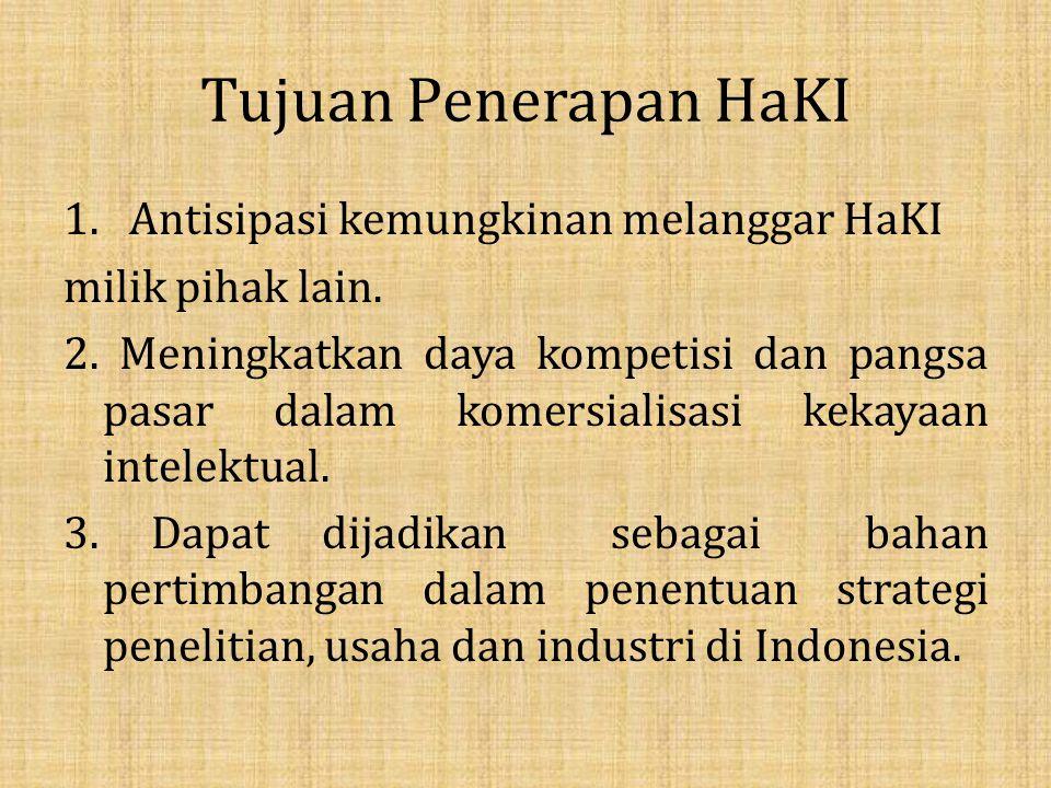 Peraturan Perundang-undangan HaKI di Indonesia 1.UU No.