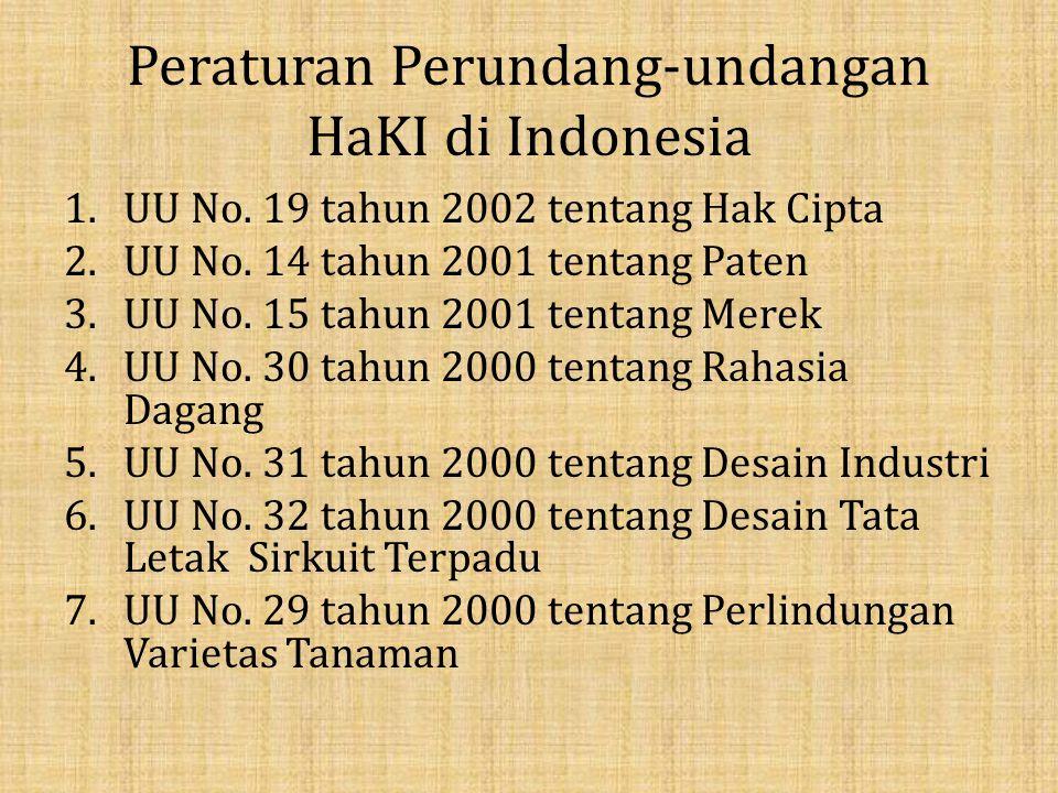 Alasan Perlunya UU HaKI Bagi Indonesia.(1) 1.Awareness tentang Copyright masih rendah sekali.