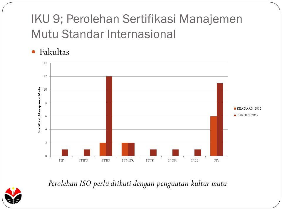 IKU 9; Perolehan Sertifikasi Manajemen Mutu Standar Internasional Fakultas Perolehan ISO perlu diikuti dengan penguatan kultur mutu
