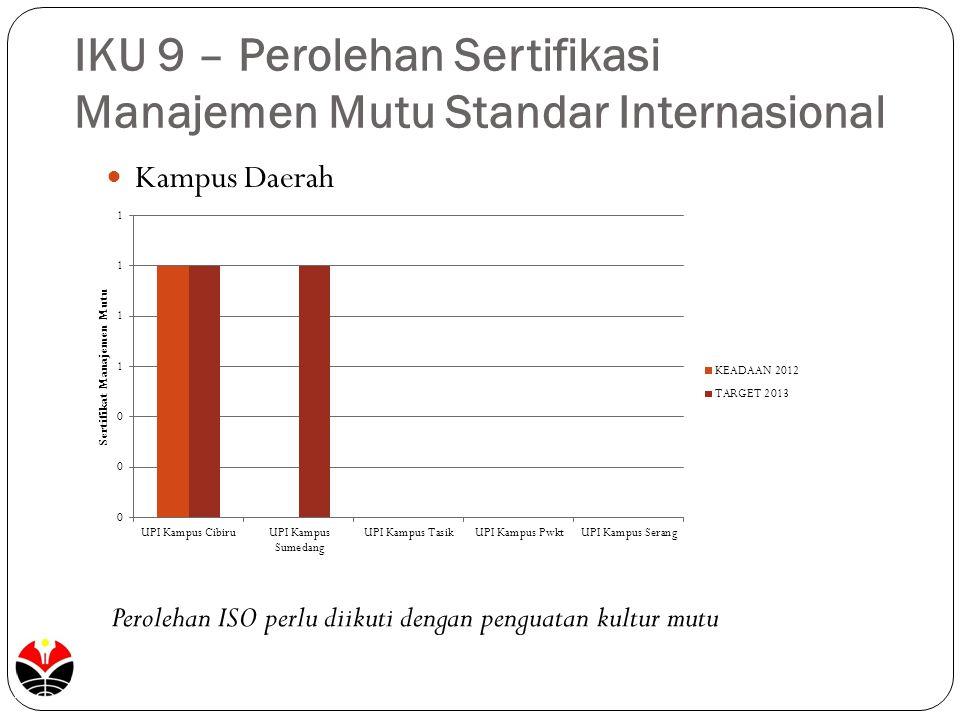 IKU 9 – Perolehan Sertifikasi Manajemen Mutu Standar Internasional Kampus Daerah Perolehan ISO perlu diikuti dengan penguatan kultur mutu