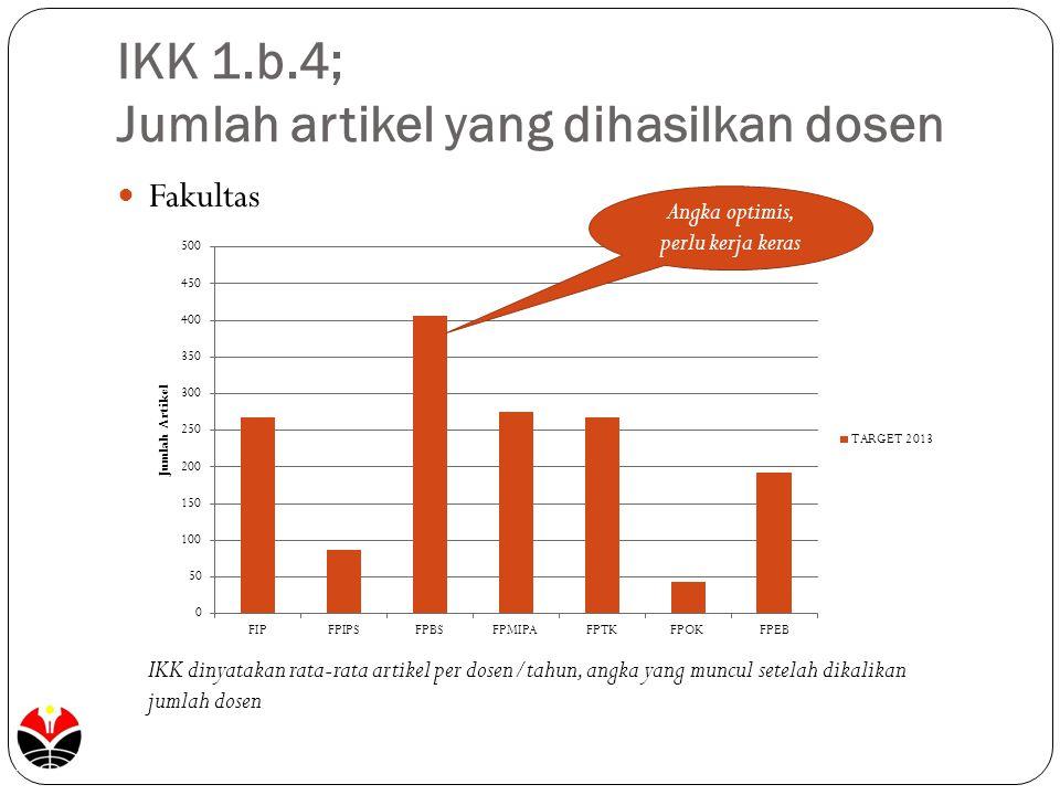 IKK 1.b.4; Jumlah artikel yang dihasilkan dosen Fakultas IKK dinyatakan rata-rata artikel per dosen/tahun, angka yang muncul setelah dikalikan jumlah