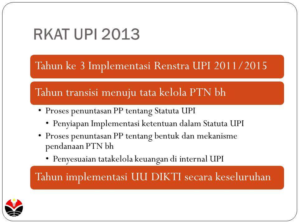 RKAT UPI 2013 Tahun ke 3 Implementasi Renstra UPI 2011/2015Tahun transisi menuju tata kelola PTN bh Proses penuntasan PP tentang Statuta UPI Penyiapan