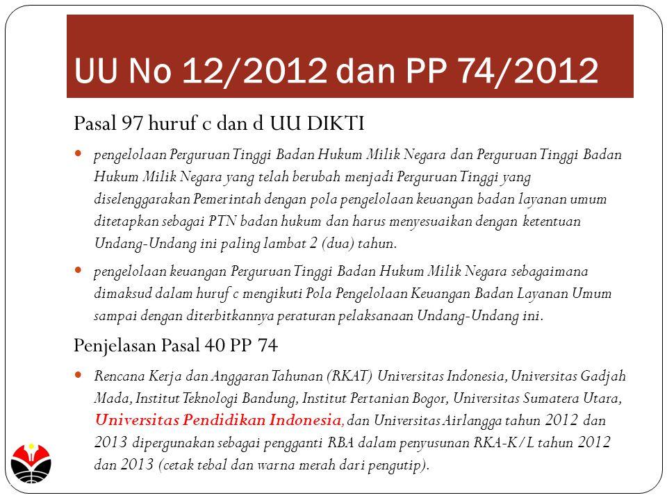 UU No 12/2012 dan PP 74/2012 Pasal 97 huruf c dan d UU DIKTI pengelolaan Perguruan Tinggi Badan Hukum Milik Negara dan Perguruan Tinggi Badan Hukum Mi
