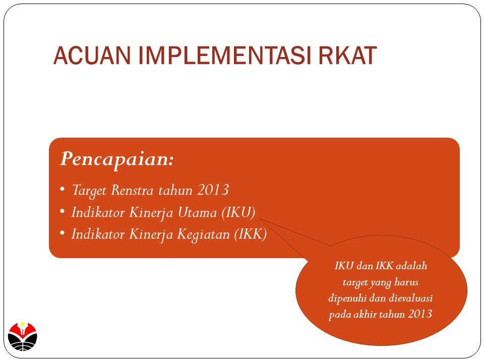 ACUAN IMPLEMENTASI RKAT Pencapaian: Target Renstra tahun 2013 Indikator Kinerja Utama (IKU) Indikator Kinerja Kegiatan (IKK) IKU dan IKK adalah target