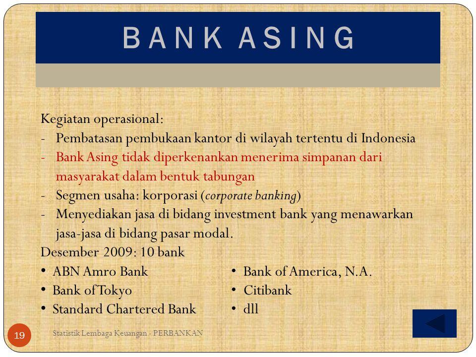 B A N K A S I N G Statistik Lembaga Keuangan - PERBANKAN 19 Kegiatan operasional: -Pembatasan pembukaan kantor di wilayah tertentu di Indonesia -Bank