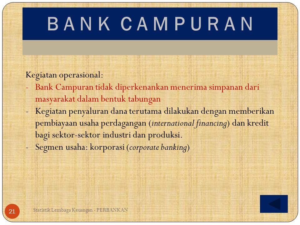 B A N K C A M P U R A N Statistik Lembaga Keuangan - PERBANKAN 21 Kegiatan operasional: -Bank Campuran tidak diperkenankan menerima simpanan dari masy