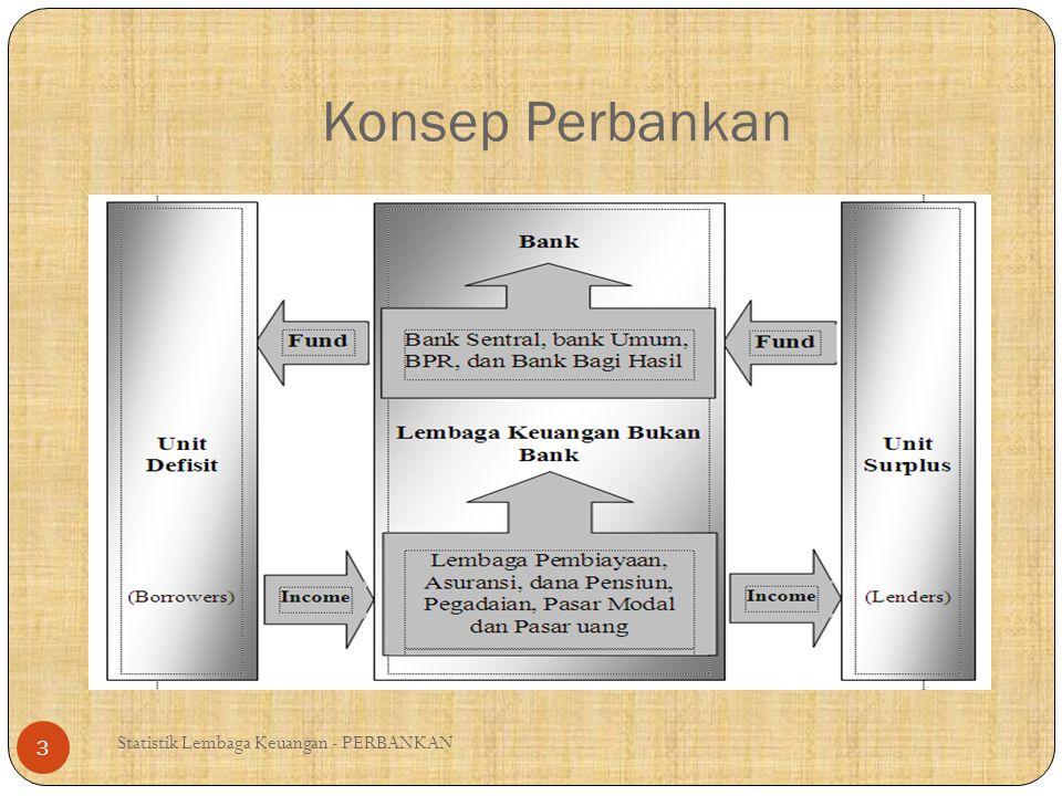 Konsep Perbankan Statistik Lembaga Keuangan - PERBANKAN 3