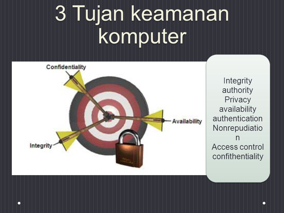 3 Tujan keamanan komputer Integrity authority Privacy availability authentication Nonrepudiatio n Access control confithentiality Integrity authority