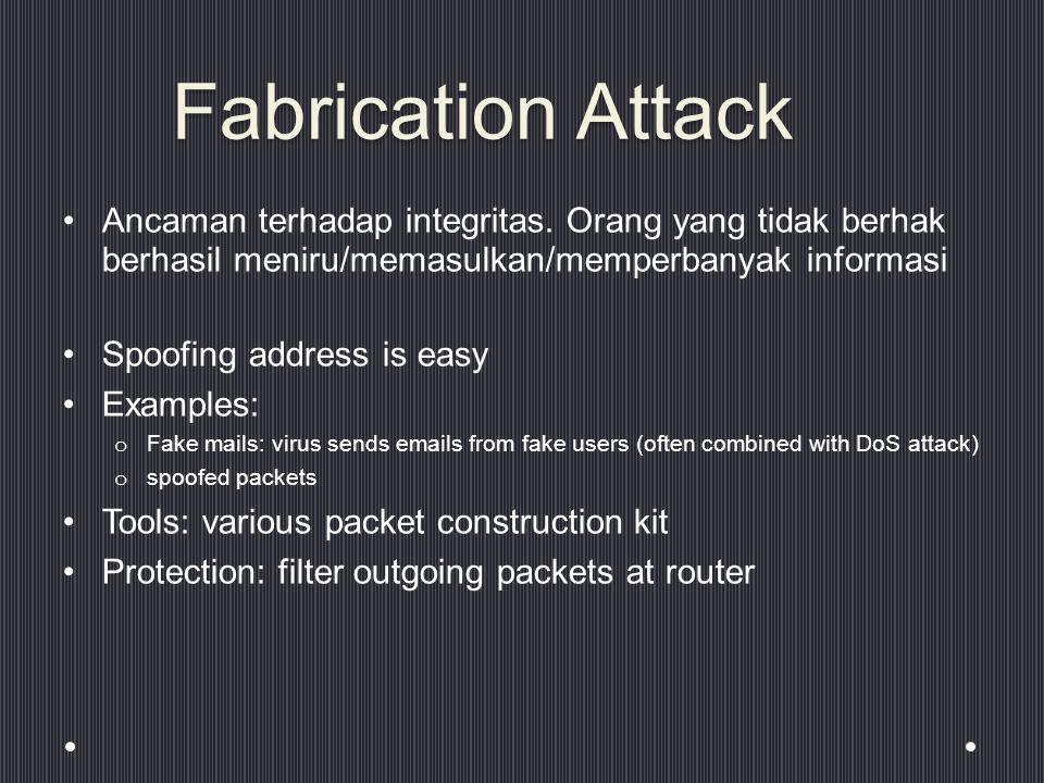 Fabrication Attack Ancaman terhadap integritas.