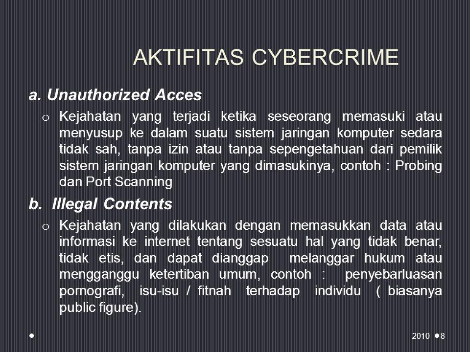 AKTIFITAS CYBERCRIME a.