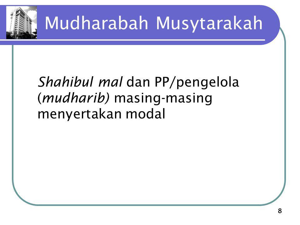8 Mudharabah Musytarakah Shahibul mal dan PP/pengelola (mudharib) masing-masing menyertakan modal