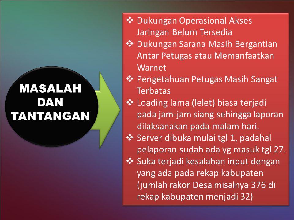 c. Respon Pengelola Entry Data Laporan Bulanan disetiap Kecamatan oleh UPT KB PLKB/ PKB/ TPD DAN Petugas Penghubung Mengumpulkan Data PLKB/ PKB/ TPD D