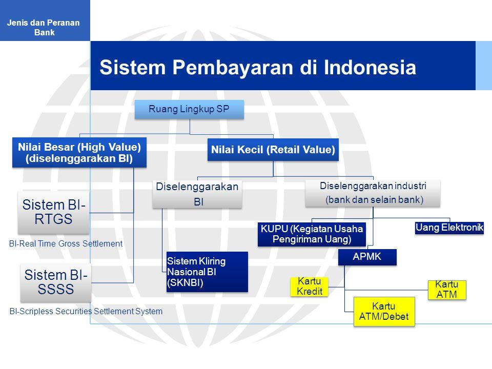 Sistem Pembayaran di Indonesia Jenis dan Peranan Bank BI-Scripless Securities Settlement System BI-Real Time Gross Settlement