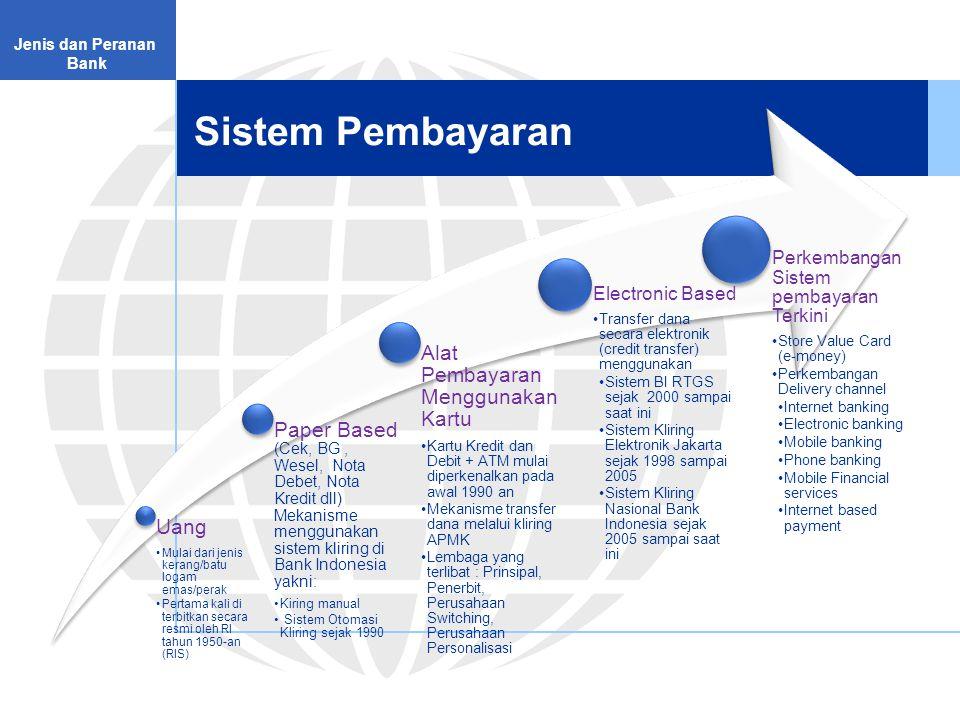 Sistem Pembayaran Jenis dan Peranan Bank Uang Mulai dari jenis kerang/batu logam emas/perak Pertama kali di terbitkan secara resmi oleh RI tahun 1950-an (RIS) Paper Based (Cek, BG, Wesel, Nota Debet, Nota Kredit dll) Mekanisme menggunakan sistem kliring di Bank Indonesia yakni: Kiring manual Sistem Otomasi Kliring sejak 1990 Alat Pembayaran Menggunakan Kartu Kartu Kredit dan Debit + ATM mulai diperkenalkan pada awal 1990 an Mekanisme transfer dana melalui kliring APMK Lembaga yang terlibat : Prinsipal, Penerbit, Perusahaan Switching, Perusahaan Personalisasi Electronic Based Transfer dana secara elektronik (credit transfer) menggunakan Sistem BI RTGS sejak 2000 sampai saat ini Sistem Kliring Elektronik Jakarta sejak 1998 sampai 2005 Sistem Kliring Nasional Bank Indonesia sejak 2005 sampai saat ini Perkembangan Sistem pembayaran Terkini Store Value Card (e-money) Perkembangan Delivery channel Internet banking Electronic banking Mobile banking Phone banking Mobile Financial services Internet based payment