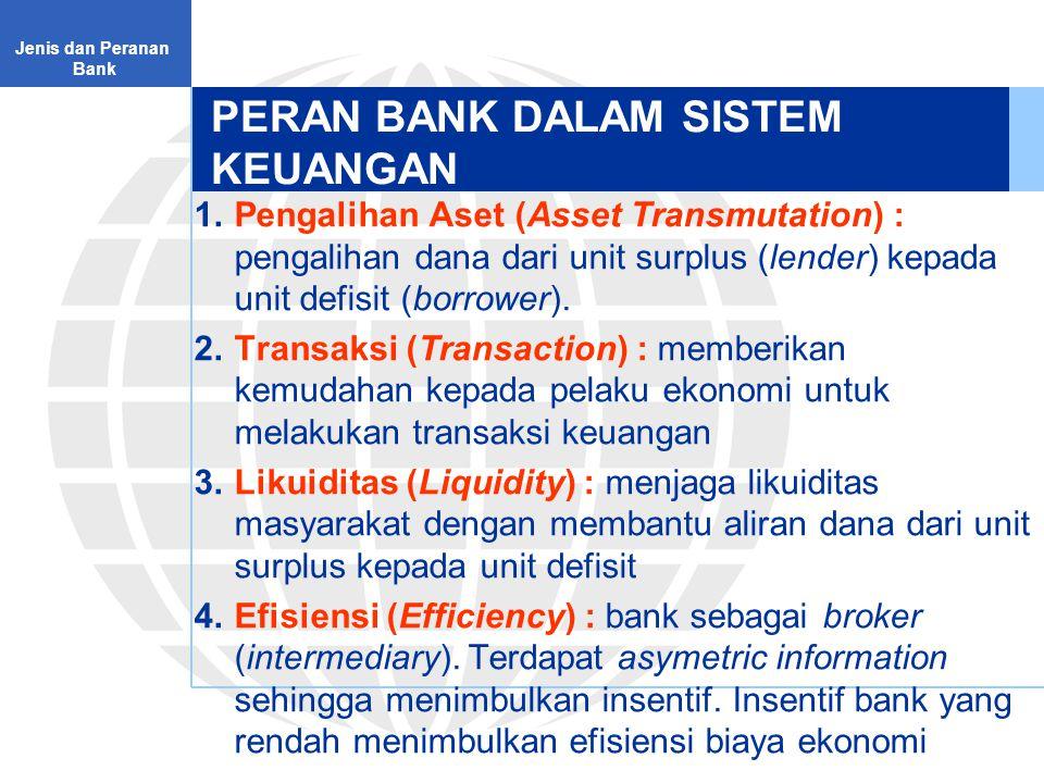 PERAN BANK DALAM SISTEM KEUANGAN 1.Pengalihan Aset (Asset Transmutation) : pengalihan dana dari unit surplus (lender) kepada unit defisit (borrower).