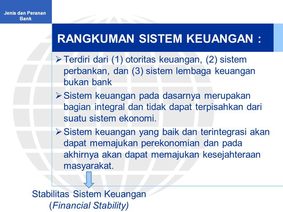 RANGKUMAN SISTEM KEUANGAN :  Terdiri dari (1) otoritas keuangan, (2) sistem perbankan, dan (3) sistem lembaga keuangan bukan bank  Sistem keuangan pada dasarnya merupakan bagian integral dan tidak dapat terpisahkan dari suatu sistem ekonomi.