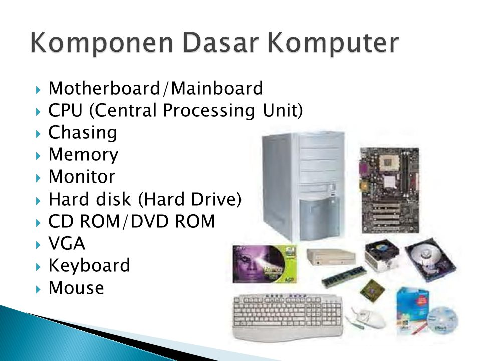  Motherboard/Mainboard  CPU (Central Processing Unit)  Chasing  Memory  Monitor  Hard disk (Hard Drive)  CD ROM/DVD ROM  VGA  Keyboard  Mous