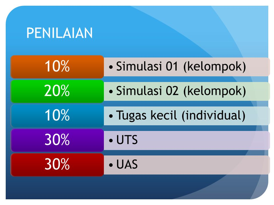 PENILAIAN Simulasi 01 (kelompok) 10% Simulasi 02 (kelompok) 20% Tugas kecil (individual) 10% UTS 30% UAS 30%