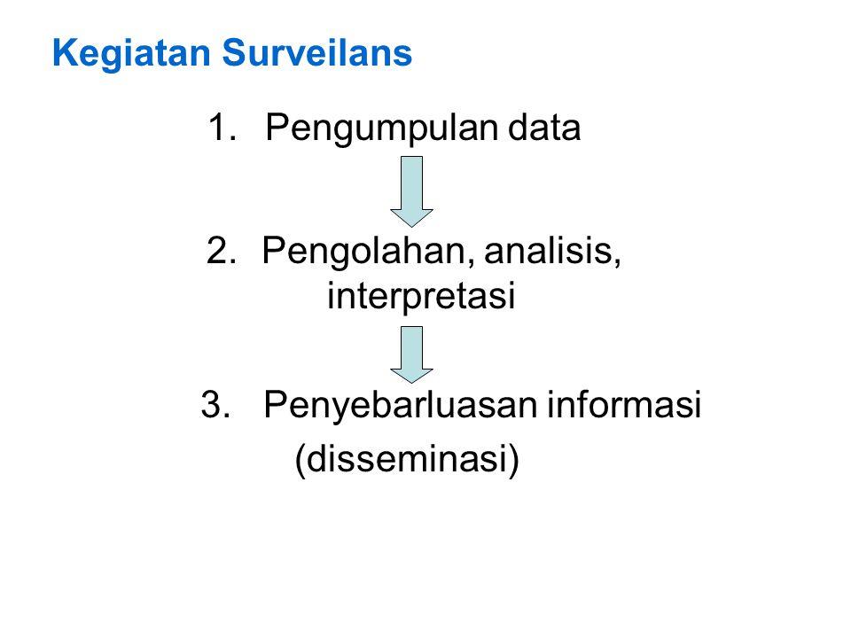 Kegiatan Surveilans 1. Pengumpulan data 2. Pengolahan, analisis, interpretasi 3. Penyebarluasan informasi (disseminasi)