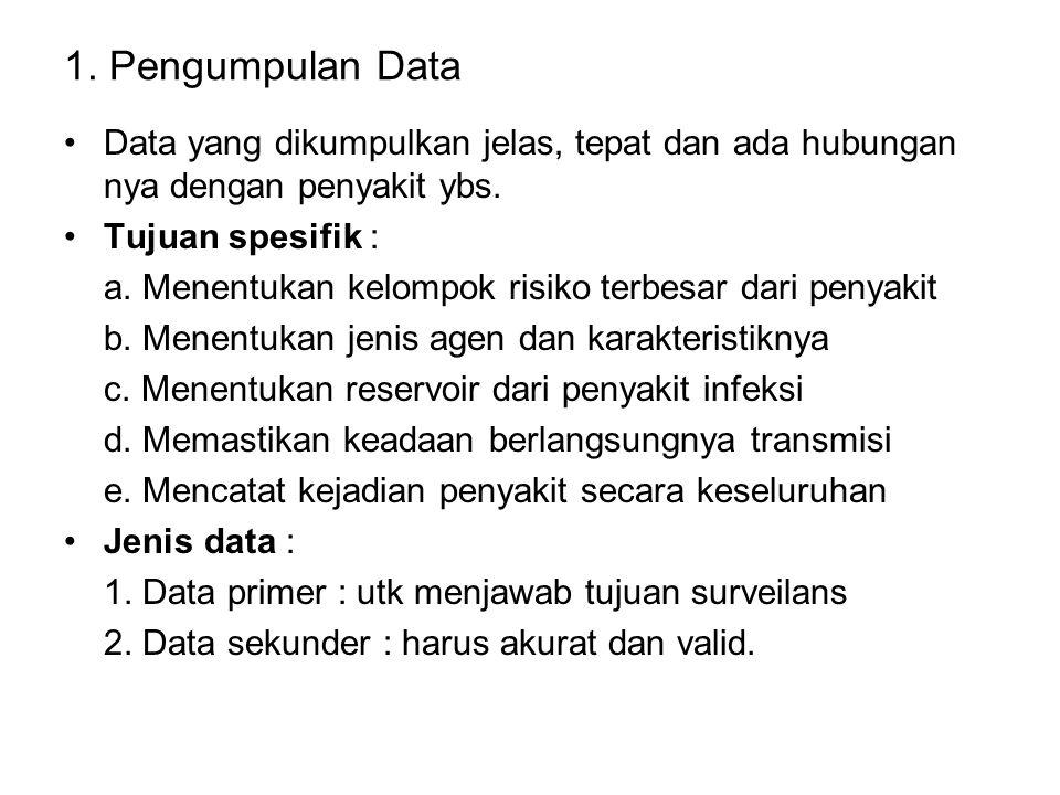1. Pengumpulan Data Data yang dikumpulkan jelas, tepat dan ada hubungan nya dengan penyakit ybs. Tujuan spesifik : a. Menentukan kelompok risiko terbe