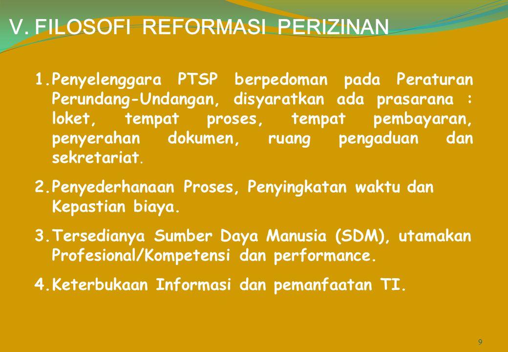 V. FILOSOFI REFORMASI PERIZINAN 1.Penyelenggara PTSP berpedoman pada Peraturan Perundang-Undangan, disyaratkan ada prasarana : loket, tempat proses, t