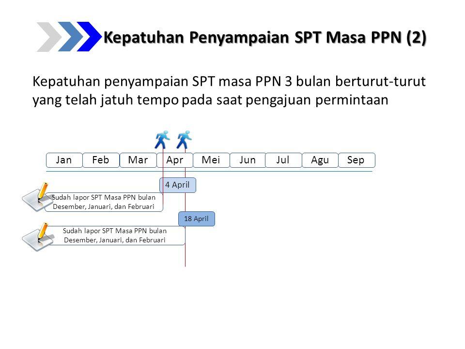 Kepatuhan Penyampaian SPT Masa PPN (2) Kepatuhan penyampaian SPT masa PPN 3 bulan berturut-turut yang telah jatuh tempo pada saat pengajuan permintaan