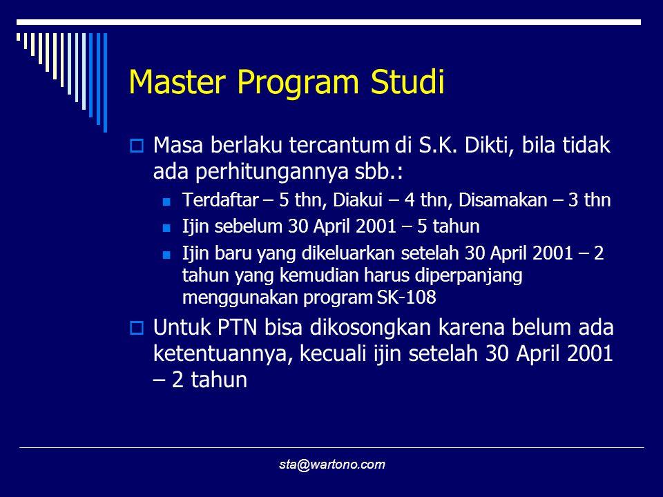 sta@wartono.com Master Program Studi  Masa berlaku tercantum di S.K. Dikti, bila tidak ada perhitungannya sbb.: Terdaftar – 5 thn, Diakui – 4 thn, Di