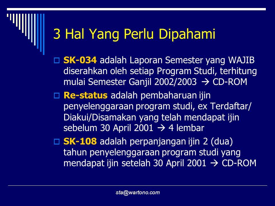 sta@wartono.com 3 Hal Yang Perlu Dipahami  SK-034 adalah Laporan Semester yang WAJIB diserahkan oleh setiap Program Studi, terhitung mulai Semester Ganjil 2002/2003  CD-ROM  Re-status adalah pembaharuan ijin penyelenggaraan program studi, ex Terdaftar/ Diakui/Disamakan yang telah mendapat ijin sebelum 30 April 2001  4 lembar  SK-108 adalah perpanjangan ijin 2 (dua) tahun penyelenggaraan program studi yang mendapat ijin setelah 30 April 2001  CD-ROM