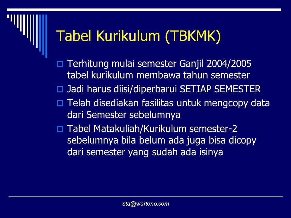 sta@wartono.com Tabel Kurikulum (TBKMK)  Terhitung mulai semester Ganjil 2004/2005 tabel kurikulum membawa tahun semester  Jadi harus diisi/diperbar