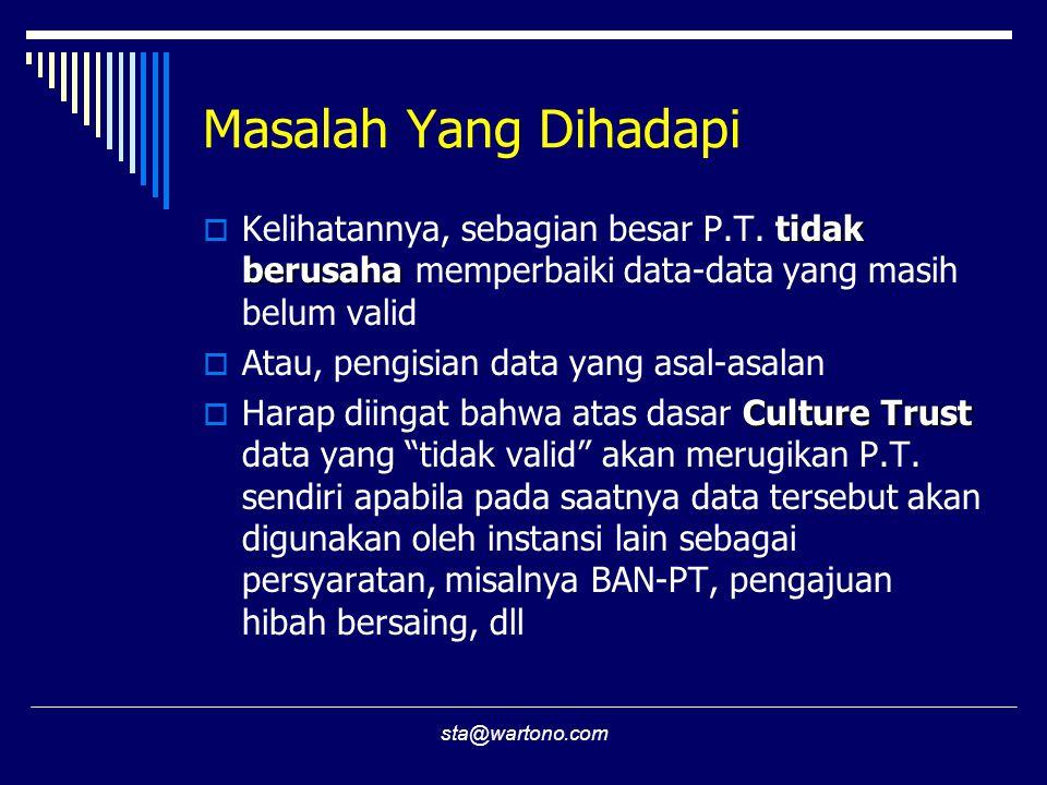 sta@wartono.com Masalah Yang Dihadapi tidak berusaha  Kelihatannya, sebagian besar P.T. tidak berusaha memperbaiki data-data yang masih belum valid 