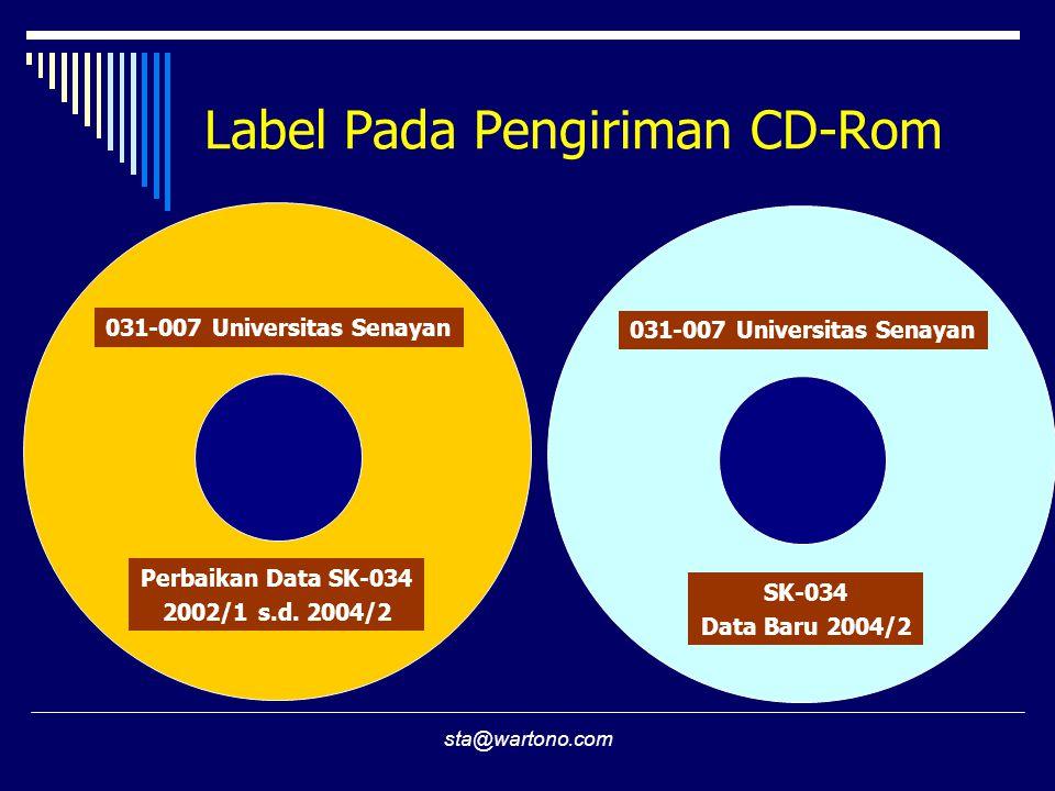sta@wartono.com Label Pada Pengiriman CD-Rom 031-007 Universitas Senayan Perbaikan Data SK-034 2002/1 s.d. 2004/2 031-007 Universitas Senayan SK-034 D