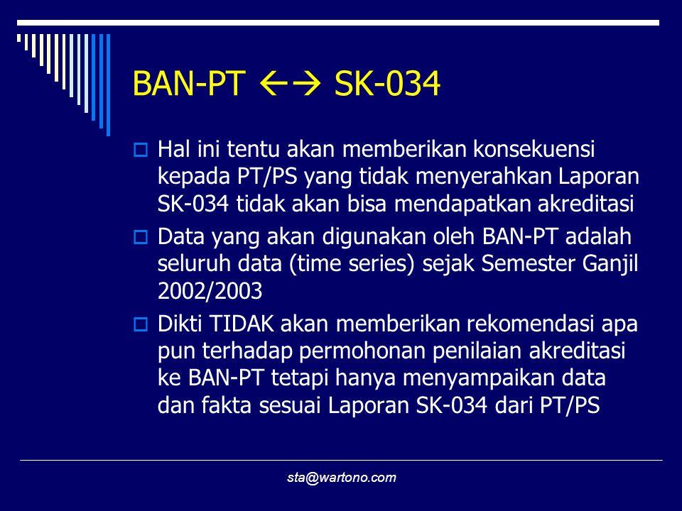 sta@wartono.com BAN-PT  SK-034  Hal ini tentu akan memberikan konsekuensi kepada PT/PS yang tidak menyerahkan Laporan SK-034 tidak akan bisa mendap