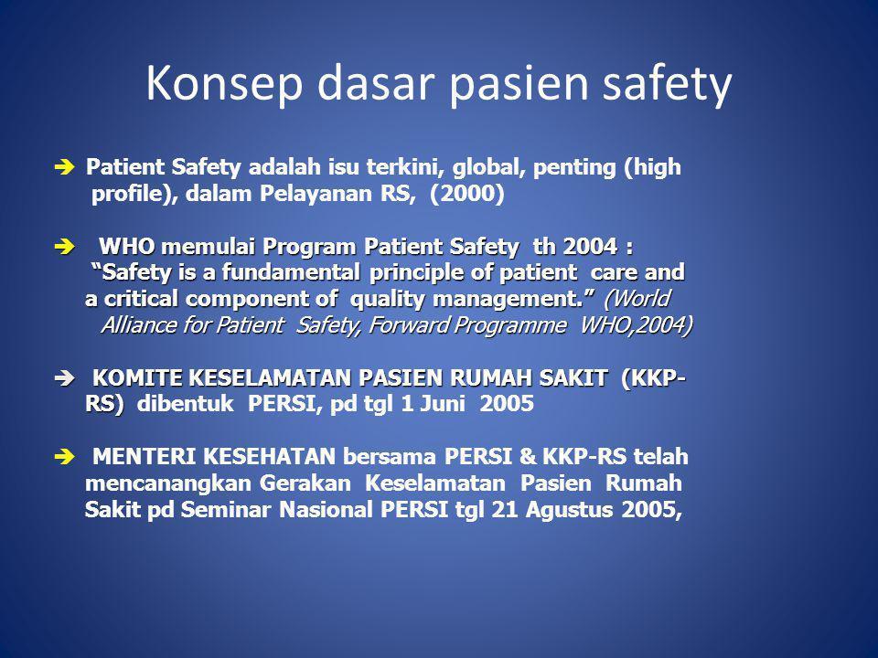 Konsep dasar pasien safety  Patient Safety adalah isu terkini, global, penting (high profile), dalam Pelayanan RS, (2000)  WHO memulai Program Patie