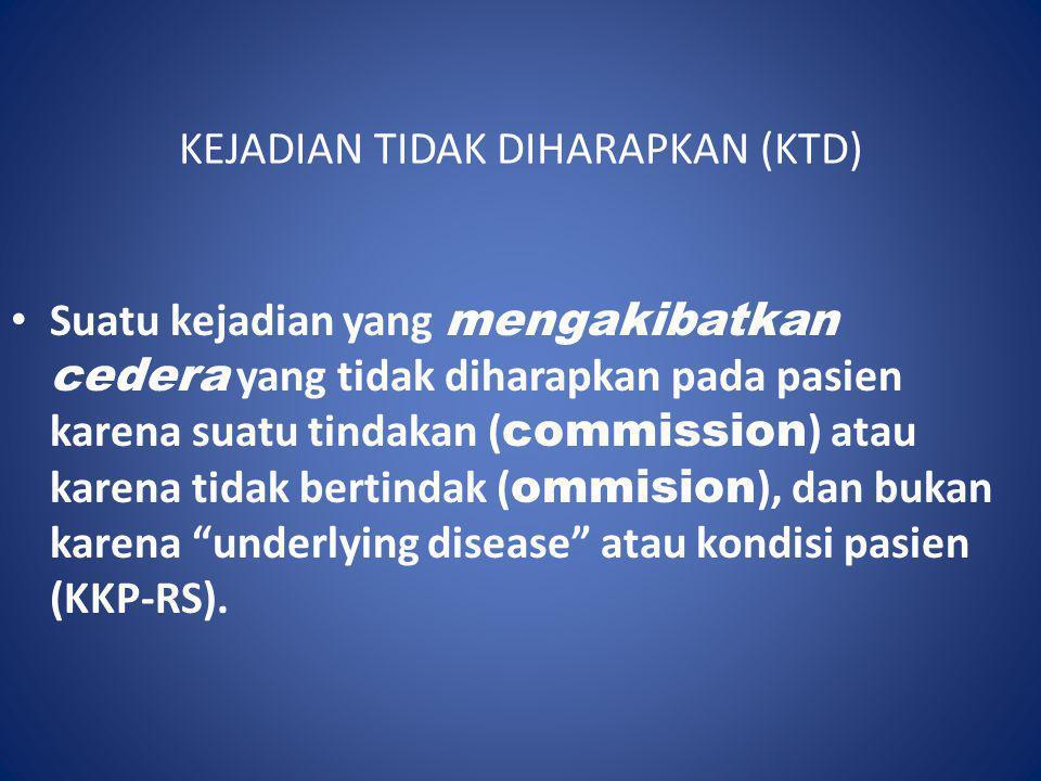 KEJADIAN TIDAK DIHARAPKAN (KTD) Suatu kejadian yang mengakibatkan cedera yang tidak diharapkan pada pasien karena suatu tindakan ( commission ) atau k