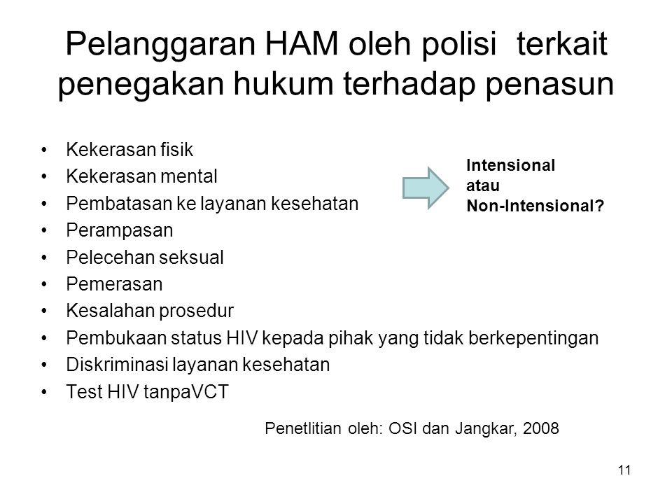 Pelanggaran HAM oleh polisi terkait penegakan hukum terhadap penasun Kekerasan fisik Kekerasan mental Pembatasan ke layanan kesehatan Perampasan Pelecehan seksual Pemerasan Kesalahan prosedur Pembukaan status HIV kepada pihak yang tidak berkepentingan Diskriminasi layanan kesehatan Test HIV tanpaVCT 11 Penetlitian oleh: OSI dan Jangkar, 2008 Intensional atau Non-Intensional?