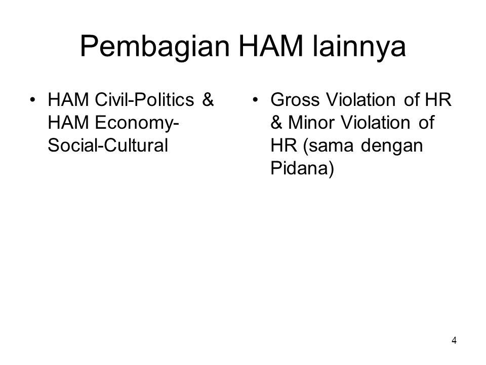 Pembagian HAM lainnya HAM Civil-Politics & HAM Economy- Social-Cultural Gross Violation of HR & Minor Violation of HR (sama dengan Pidana) 4