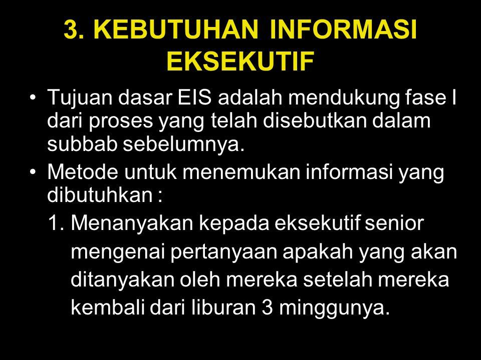 3. KEBUTUHAN INFORMASI EKSEKUTIF Tujuan dasar EIS adalah mendukung fase I dari proses yang telah disebutkan dalam subbab sebelumnya. Metode untuk mene