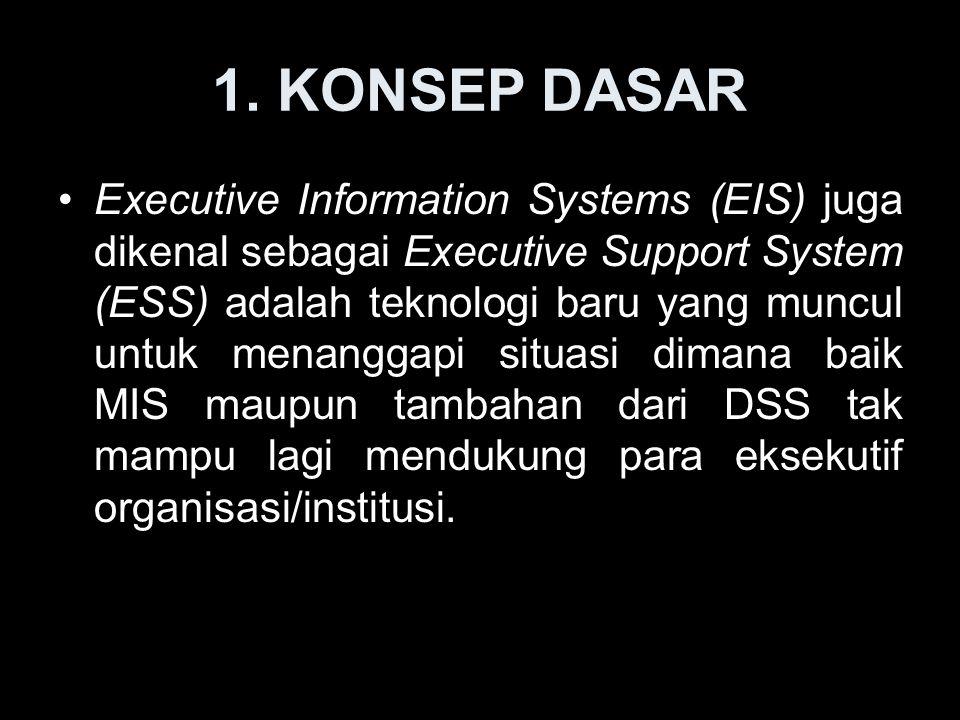 1. KONSEP DASAR Executive Information Systems (EIS) juga dikenal sebagai Executive Support System (ESS) adalah teknologi baru yang muncul untuk menang