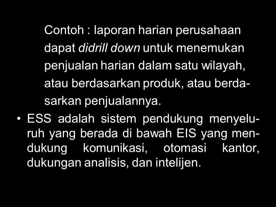 EIS dibutuhkan karena : 1.